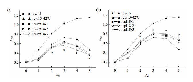 水产养殖ph值_水产养殖ph值在多少合适_养殖水ph值多少为正常